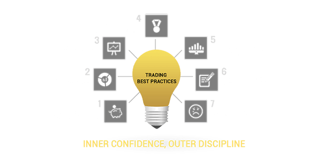 Key2Options Inner Confidence Outer Discipline